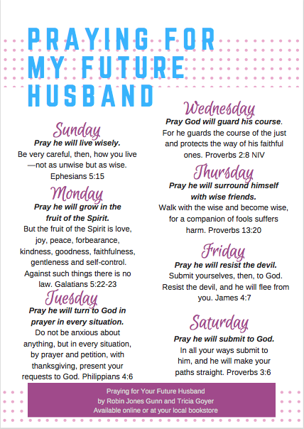 Prayer for my husband to be faithful